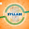"""From """"Skills Taught"""" to """"Skills Sought"""": Can Postsecondary Syllabi Close the Gap? 