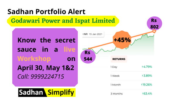 Don't miss the returns. Watch our simplified videos, ask questions and get going