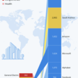 7 views on how technology will shape geopolitics | World Economic Forum