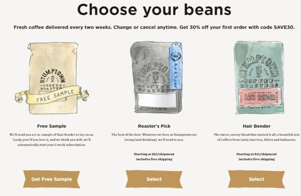How To Write A Coffee Subscription Landing Page