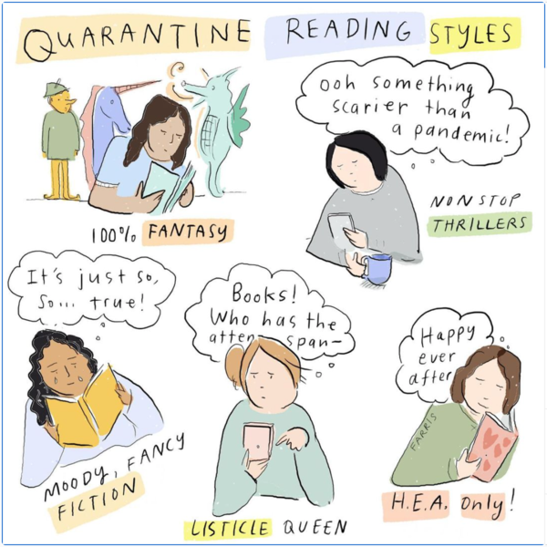 What is your Quarantine reading style? (Source: Grace Farris, on Instagram)