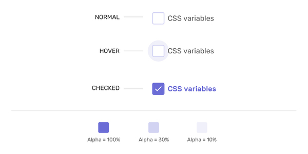 Practical Use Cases For CSS Variables