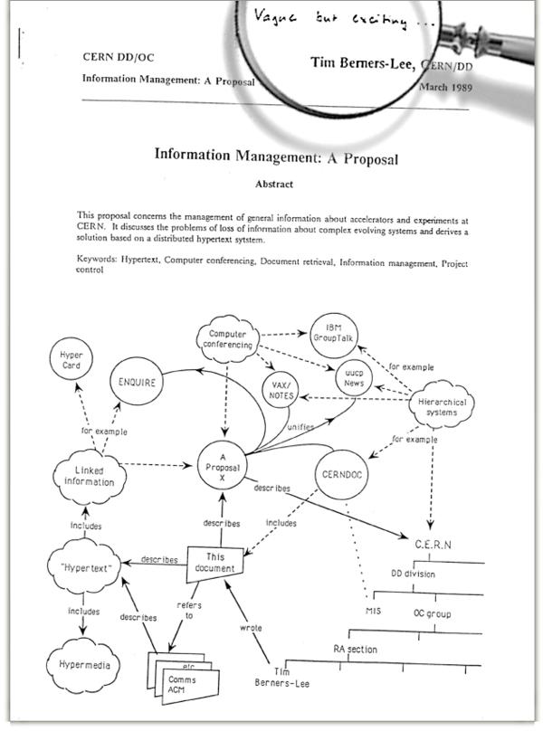 万维网发明者的提案 Tim Berners-Lee's proposal