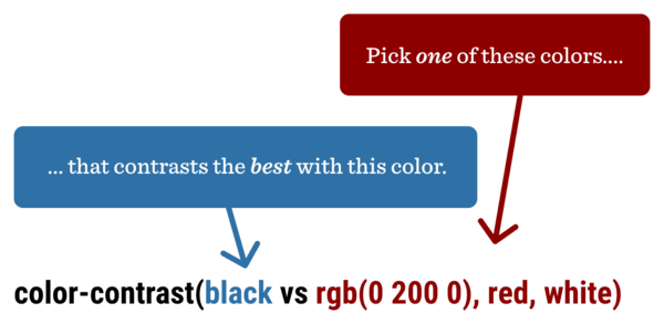 Exploring color-contrast() for the First Time