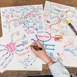 Organiser ses idées de façon créative et efficace : le mind mapping