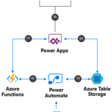 Unlock the Future of Azure IoT through Power Platform