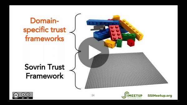 Trust Frameworks and SSI: An Interview with CULedger on the Credit Union MyCUID Trust Framework