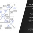 The Product Field: Sensemaking & The Shapes Of Innovation | Meetup