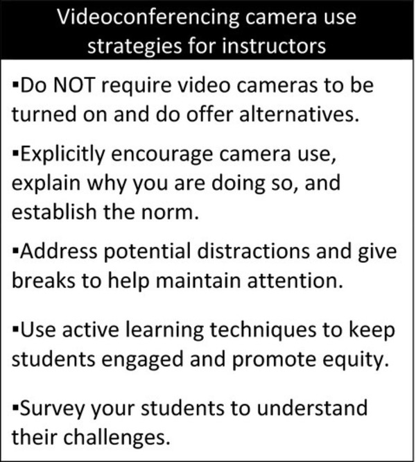 Why students do not turn on their video cameras during online classes and an equitable and inclusive plan to encourage them to do so - Castelli - 2021 - Ecology and Evolution - Wiley Online Library