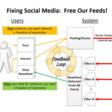 The Internet Beyond Social Media Thought-Robber Barons - Richard Reisman