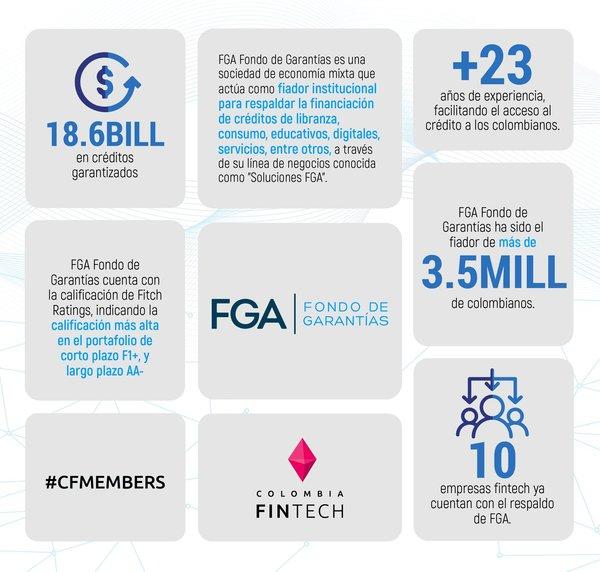 """""""En nuestro #FollowFriday de hoy les presentamos a FGA Fondo de Garantías🔥 Estos cracks en tan solo 2020, lograron que cerca de 730.000 colombianos recibieron el respaldo de su crédito con sus garantías💪🏼"""