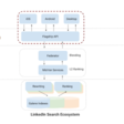 Building A More Intuitive and Streamlined Search Experience