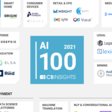 AI 100: The Artificial Intelligence Startups Redefining Industries - CB Insights Research