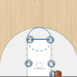 Simple Out of Bounds Play for Shooter