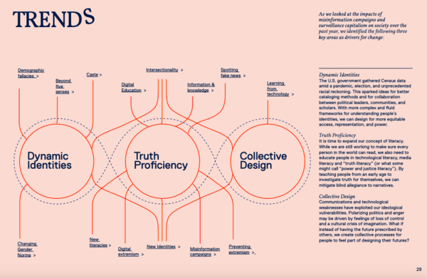 Image: Blue text on a light pink background. Three sequential circles are labelled, Dynamic Identities, Truth Proficiency and Collective Design. This diagram is illustrating three identified key areas that can drive change in the face of misinformation campaigns.