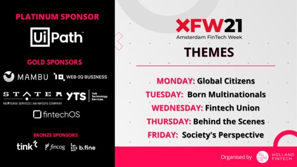 Amsterdam Fintech Week - 4th - 11th June 2021