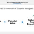 The Hidden Freemium Advantage