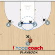 Back Door Quick Hitter out of 1-4 High Set