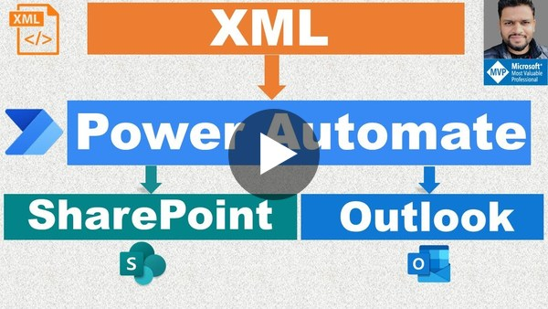 Working with XML in Power Automate Flow