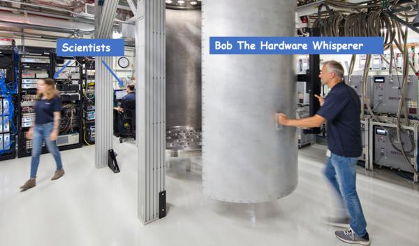 IBM Quantum Computer (Original Image Source: Science Magazine)