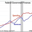 The Fed and politicians play with fire