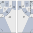 Charting How We Score and How We Are Scored On | Hoop Coach