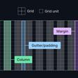UI Grid Best Practices
