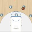 Scissor Cut Play | Hoop Coach
