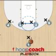 Ball Screen and Back Door Play | Hoop Coach