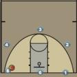 Team Defense Drill - Close Outs | Hoop Coach