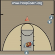 Passing Drills for Basketball | Hoop Coach