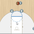 Staggered Double Drag Screen to High Low | Hoop Coach