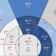 """Using Expected Value to Define a """"Good Shot"""" 