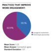 Evidence Based Diversity, Equity & Inclusion Practices: Applied Insights Report