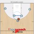 Double Screen Quick Hitter   Hoop Coach