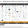 Rota de Investidores de Startups no Brasil
