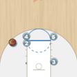 Florida Ball Screen Play   Hoop Coach