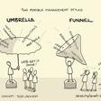 Umbrellas and funnels - Sketchplanations