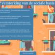 Versterking van de sociale basis