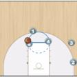 Backdoor and Hand Off Play | Hoop Coach