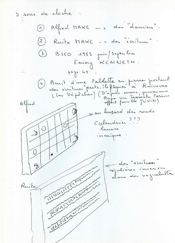 Dessin de Marc Liblin évoquant des tablettes en pierre avec des écritures rongo rongo. (Dossier de Jérôme Walczak)