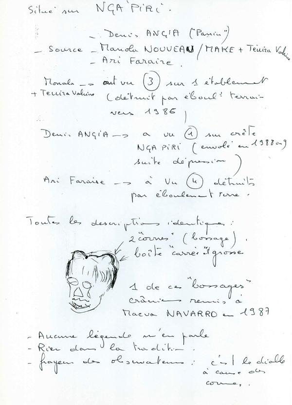 Notes manuscrites et dessin de Marc Liblin