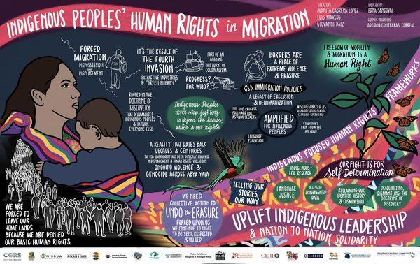 Migrant crisis, webinar: the unique struggles of indigenous migrants