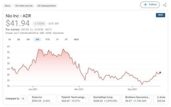 Deutsche Bank says investors underappreciate NIO's potential in overseas markets, reiterates Buy rating - CnEVPost