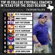 Pete Fredenburg named top College head coach in State by Texas Football Life – True To The Cru