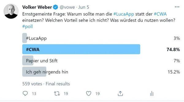 """StefanPfeiffer on Twitter: """"Eine Abstimmung zur #LucaApp von @vowe - Meine Erfahrung in #Ewwerschtt: Kaffeebar oder Lokales bieten NUR Check-in mit LucaApp an, Sport Mroczek hat beide Optionen - Vielen fehlt einfach die Kenntnis, das Bewusstsein oder Datenschutz schert sie nicht https://t.co/VGAKGzFY3S… https://t.co/1ccRr4toqk"""""""