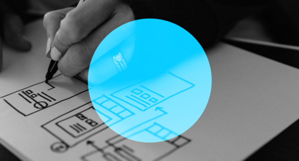A comprehensive list of UX design methods & deliverables | by Fabricio Teixeira | UX Collective