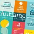 Infographie : L'autisme en quelques mots et chiffres - Blog Hop'Toys