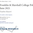 Franklin & Marshall College Poll: June 2021