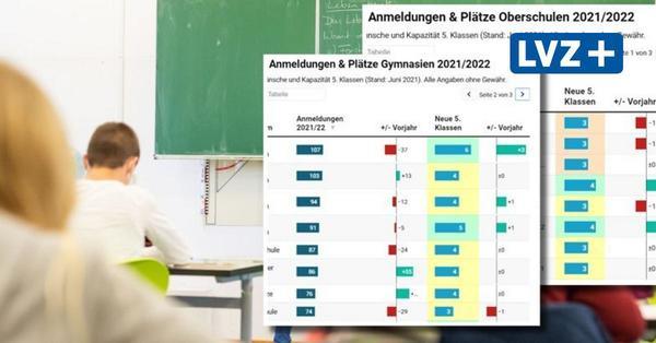 Andrang in Leipzigs beliebten Gymnasien und Oberschulen –Absagen trotz Aufstockung der Klassen